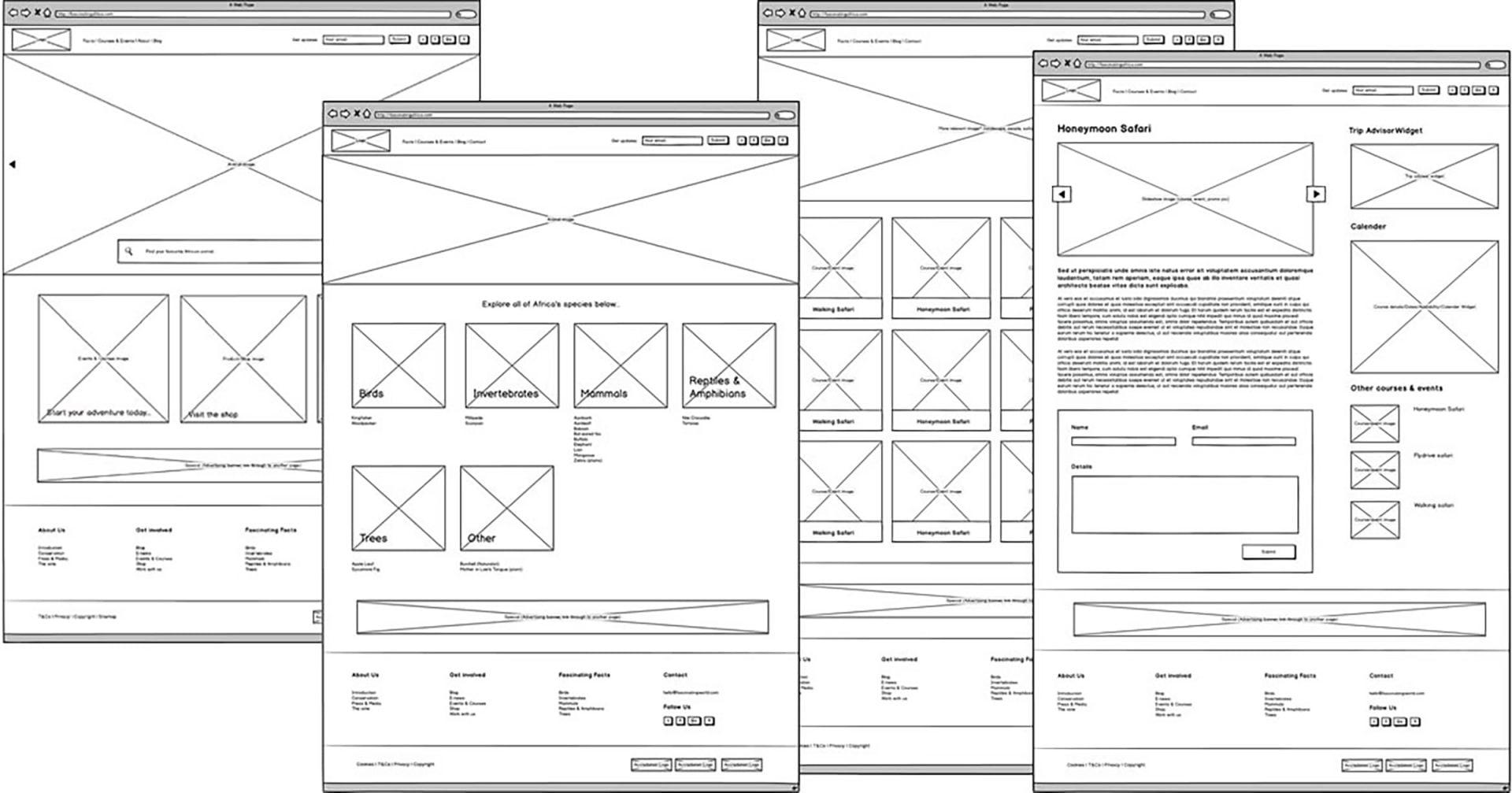 Voorbeeld 2 schets indeling / layout website (wireframe)